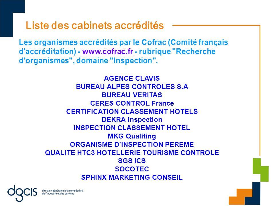 Liste des cabinets accrédités