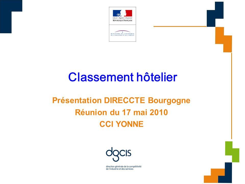 Présentation DIRECCTE Bourgogne Réunion du 17 mai 2010 CCI YONNE