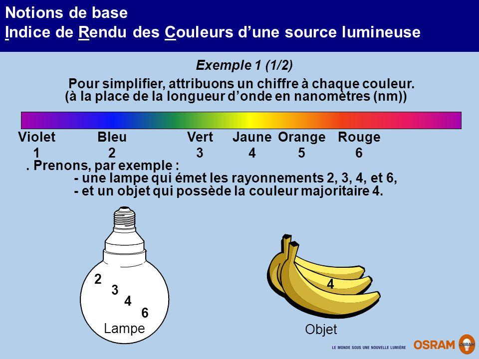 Exemple 1 (1/2) Pour simplifier, attribuons un chiffre à chaque couleur. (à la place de la longueur d'onde en nanomètres (nm))
