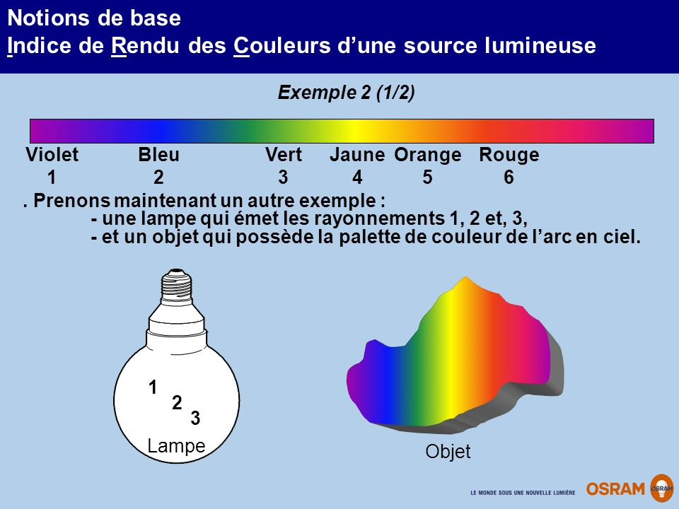 Exemple 2 (1/2)Vert. 3. Bleu. 2. Jaune. 4. Violet. 1. Orange. 5. Rouge. 6. . Prenons maintenant un autre exemple :