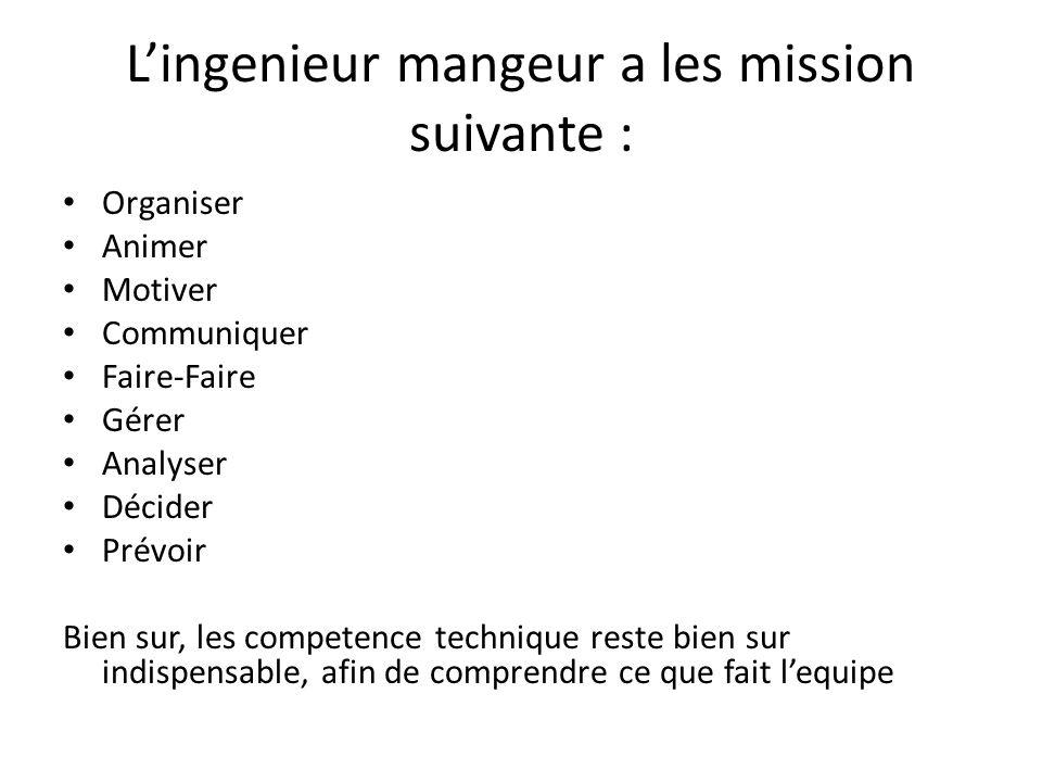 L'ingenieur mangeur a les mission suivante :