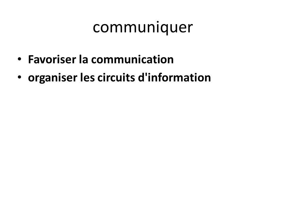 communiquer Favoriser la communication