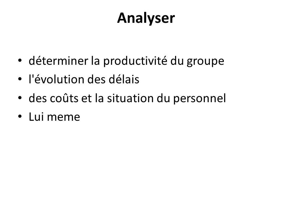 Analyser déterminer la productivité du groupe l évolution des délais