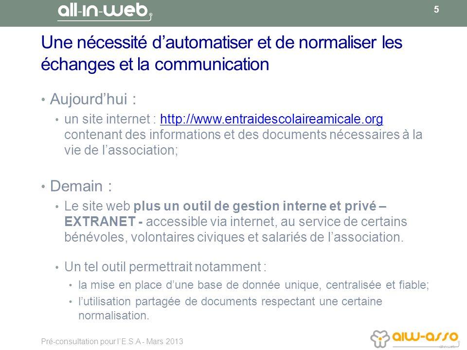 Une nécessité d'automatiser et de normaliser les échanges et la communication
