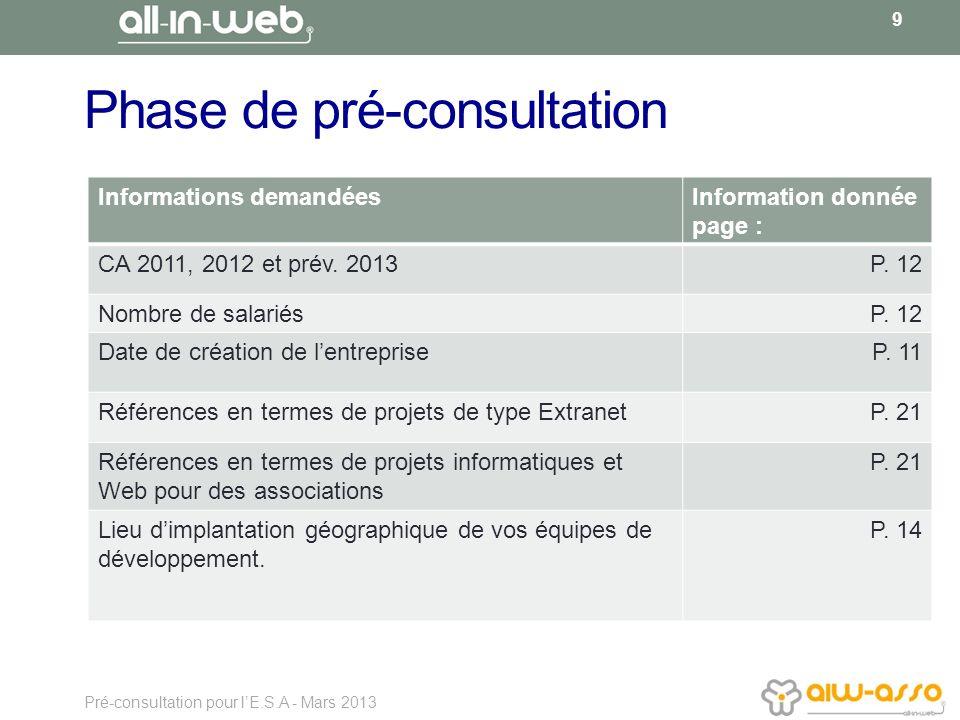 Phase de pré-consultation