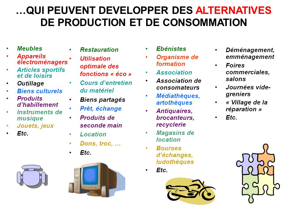 …QUI PEUVENT DEVELOPPER DES ALTERNATIVES DE PRODUCTION ET DE CONSOMMATION