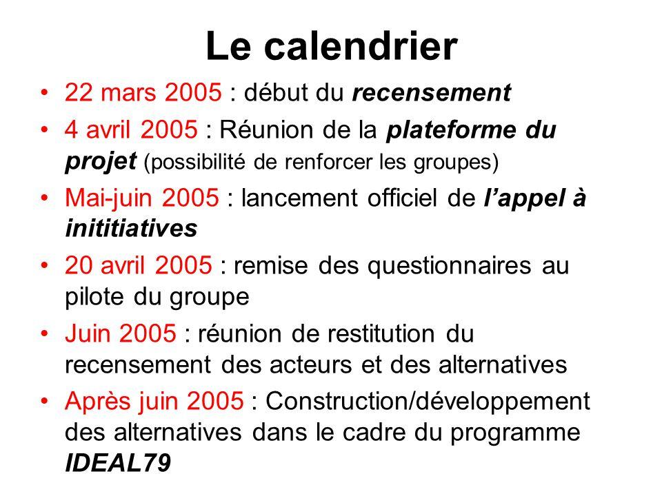 Le calendrier 22 mars 2005 : début du recensement