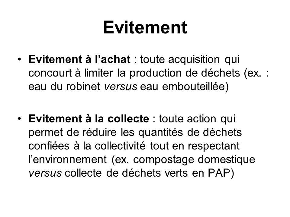 Evitement Evitement à l'achat : toute acquisition qui concourt à limiter la production de déchets (ex. : eau du robinet versus eau embouteillée)