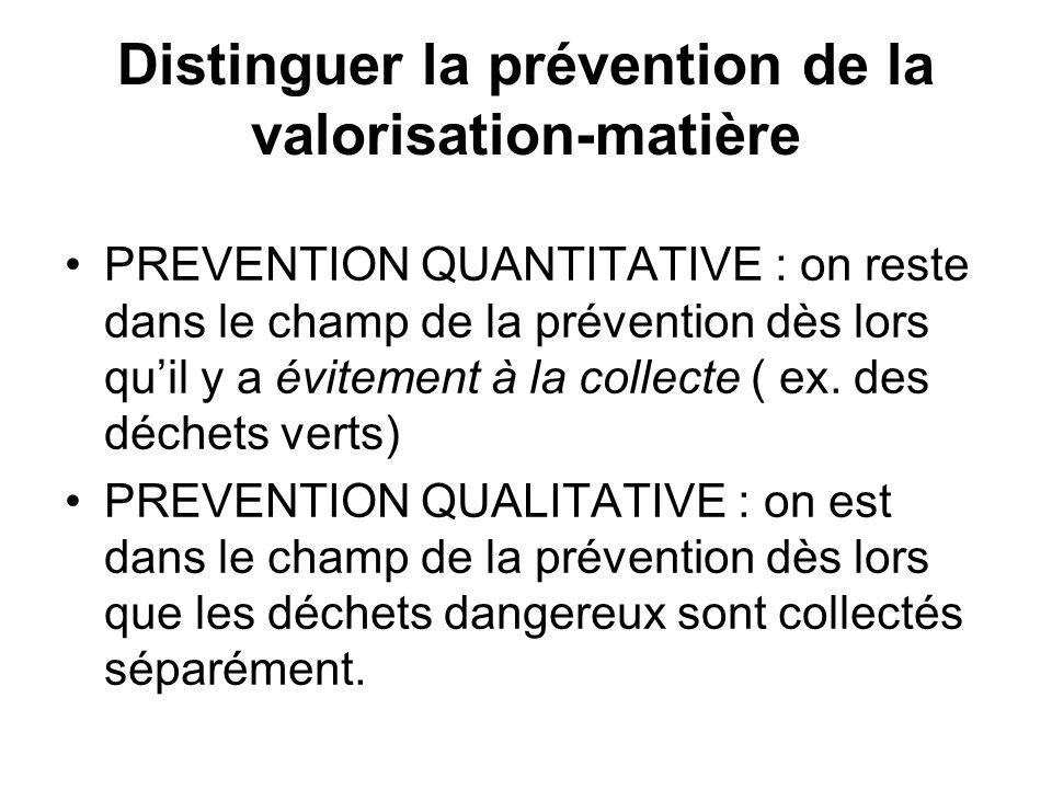 Distinguer la prévention de la valorisation-matière