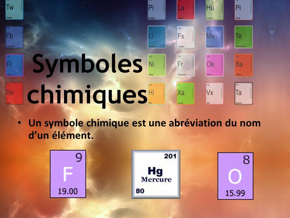 Symboles chimiques Un symbole chimique est une abréviation du nom d'un élément.
