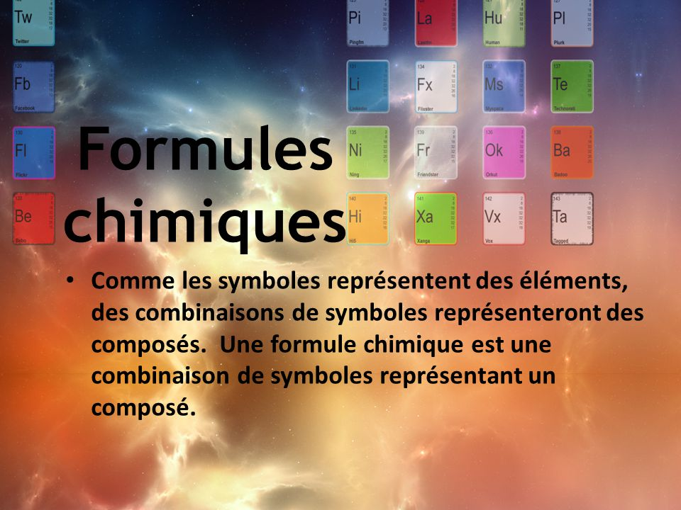 Formules chimiques Cl Na