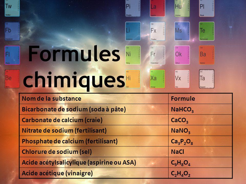 Formules chimiques Nom de la substance Formule