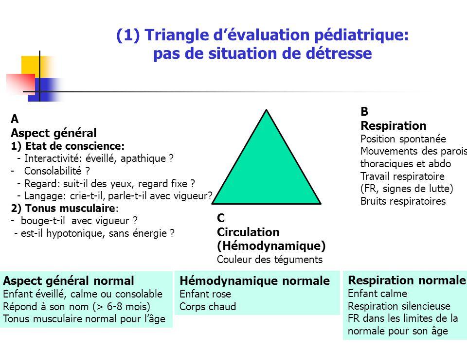 (1) Triangle d'évaluation pédiatrique: pas de situation de détresse