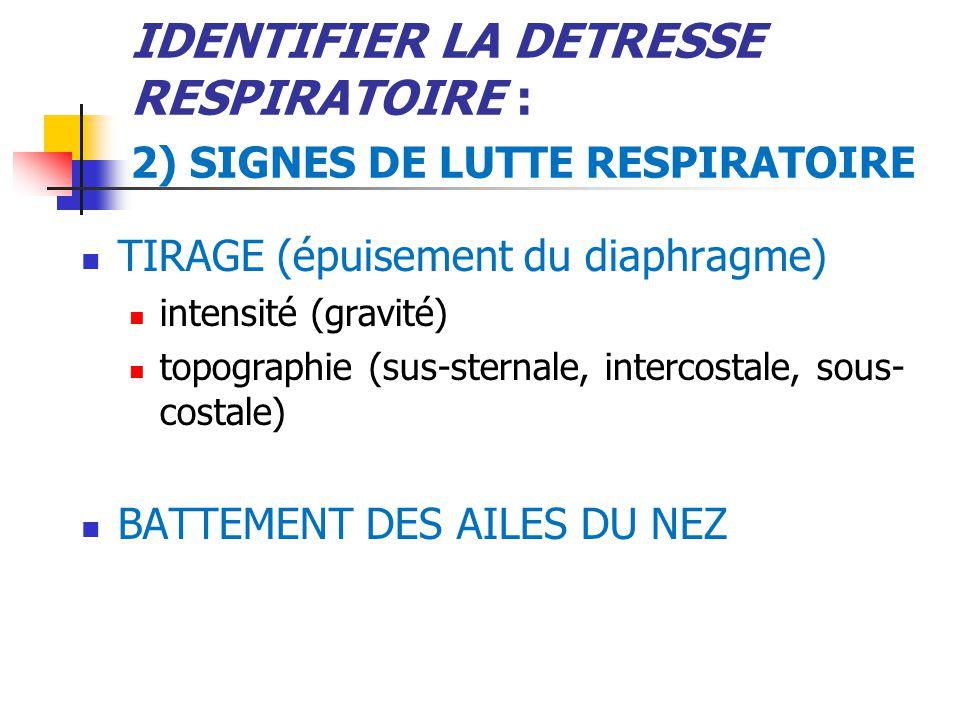 IDENTIFIER LA DETRESSE RESPIRATOIRE : 2) SIGNES DE LUTTE RESPIRATOIRE