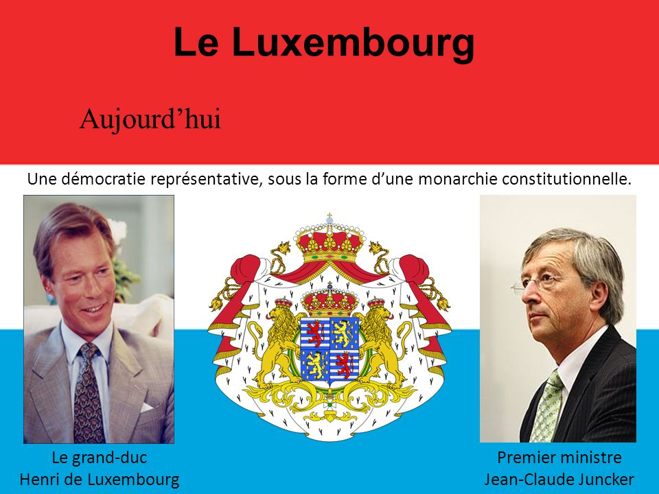 Le Luxembourg Aujourd'hui
