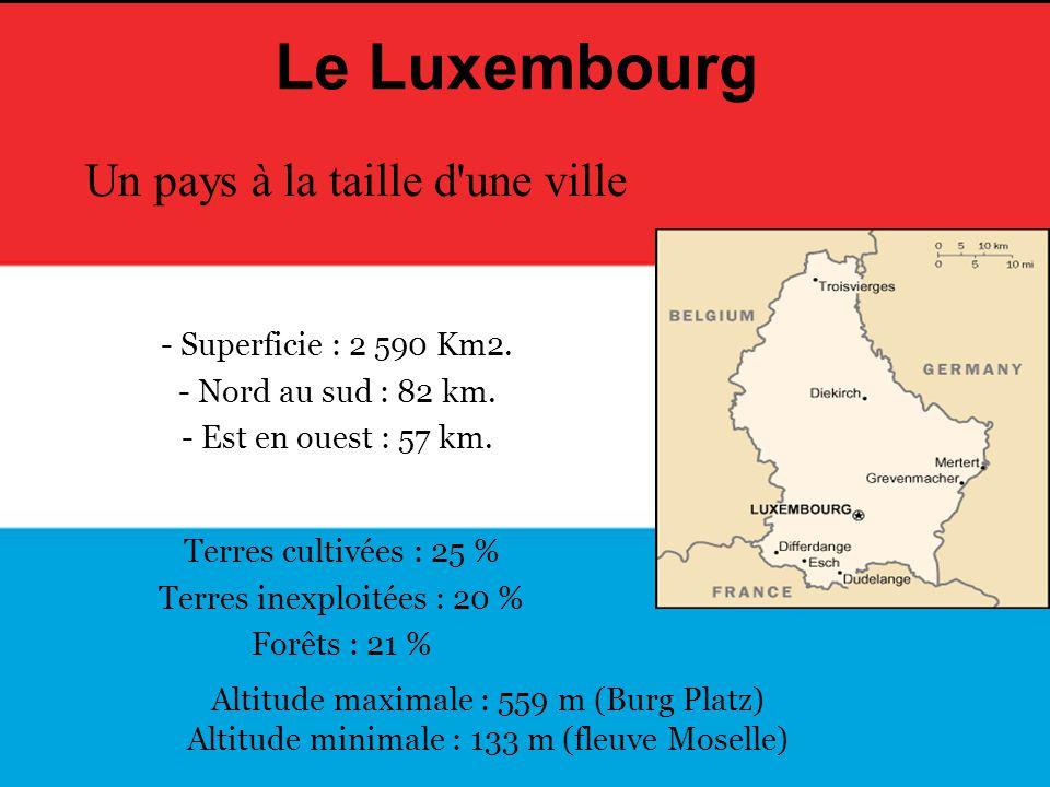 Le Luxembourg Un pays à la taille d une ville