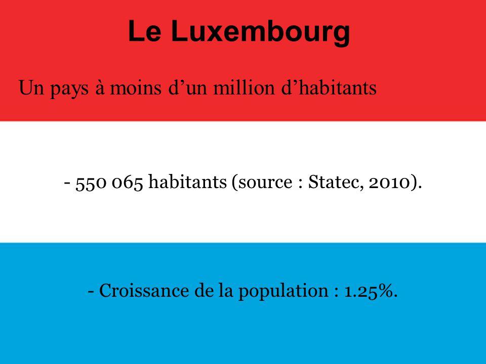Le Luxembourg Un pays à moins d'un million d'habitants
