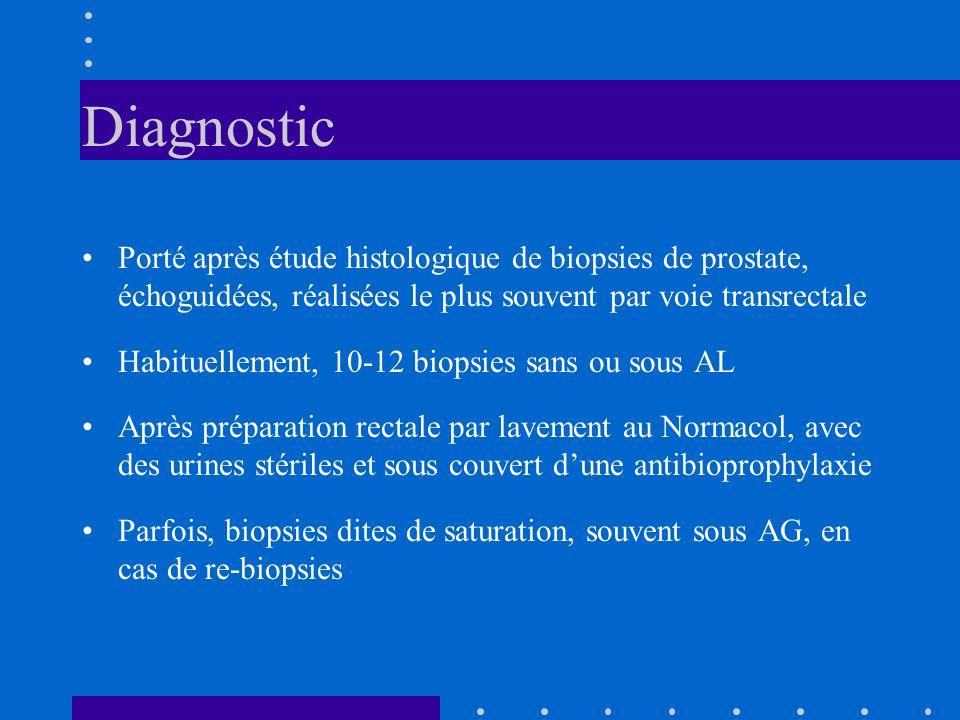 Diagnostic Porté après étude histologique de biopsies de prostate, échoguidées, réalisées le plus souvent par voie transrectale.