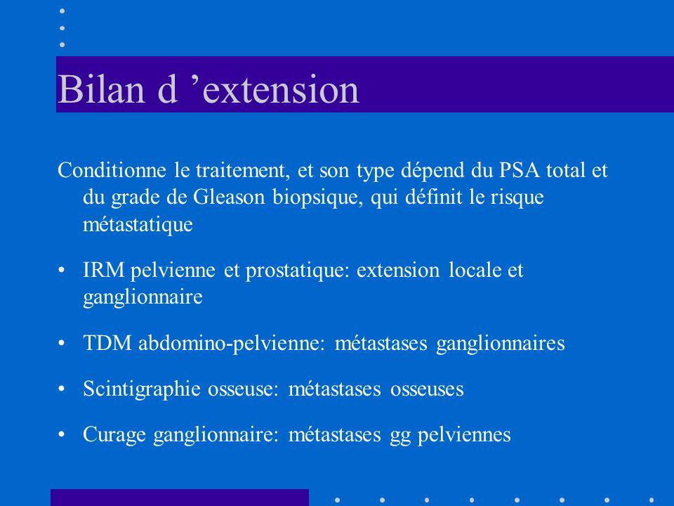 Bilan d 'extension Conditionne le traitement, et son type dépend du PSA total et du grade de Gleason biopsique, qui définit le risque métastatique.
