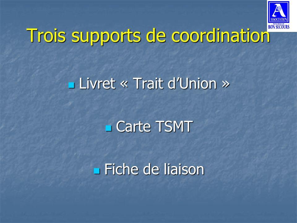 Trois supports de coordination