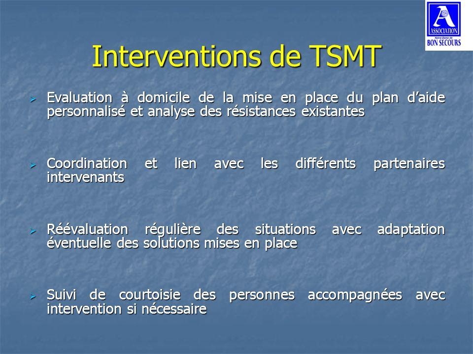 Interventions de TSMTEvaluation à domicile de la mise en place du plan d'aide personnalisé et analyse des résistances existantes.