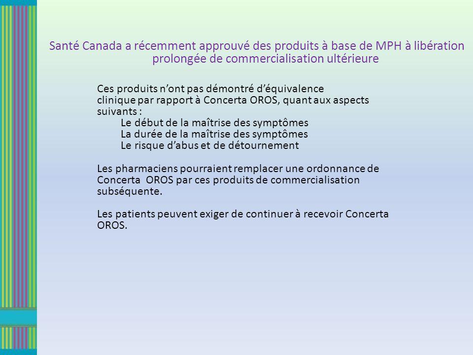 Santé Canada a récemment approuvé des produits à base de MPH à libération prolongée de commercialisation ultérieure