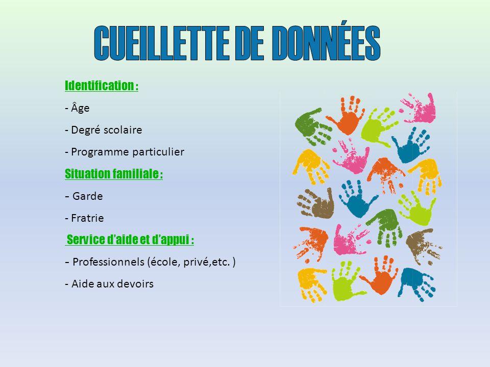 CUEILLETTE DE DONNÉES Identification : Âge Degré scolaire