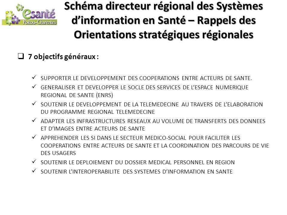 Schéma directeur régional des Systèmes d'information en Santé – Rappels des Orientations stratégiques régionales