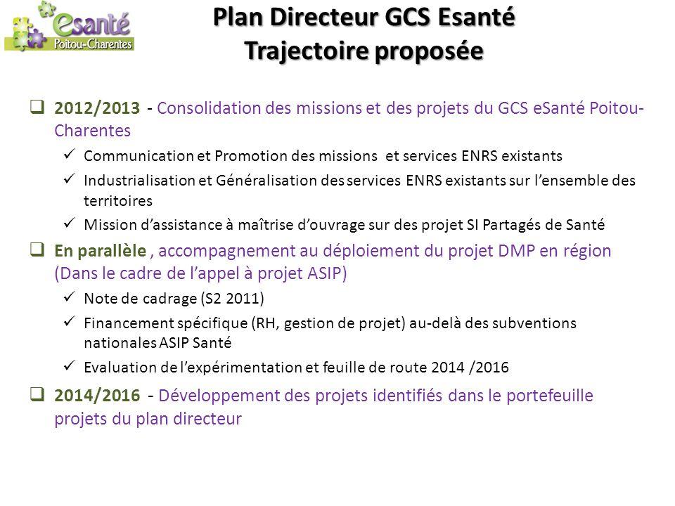 Plan Directeur GCS Esanté Trajectoire proposée
