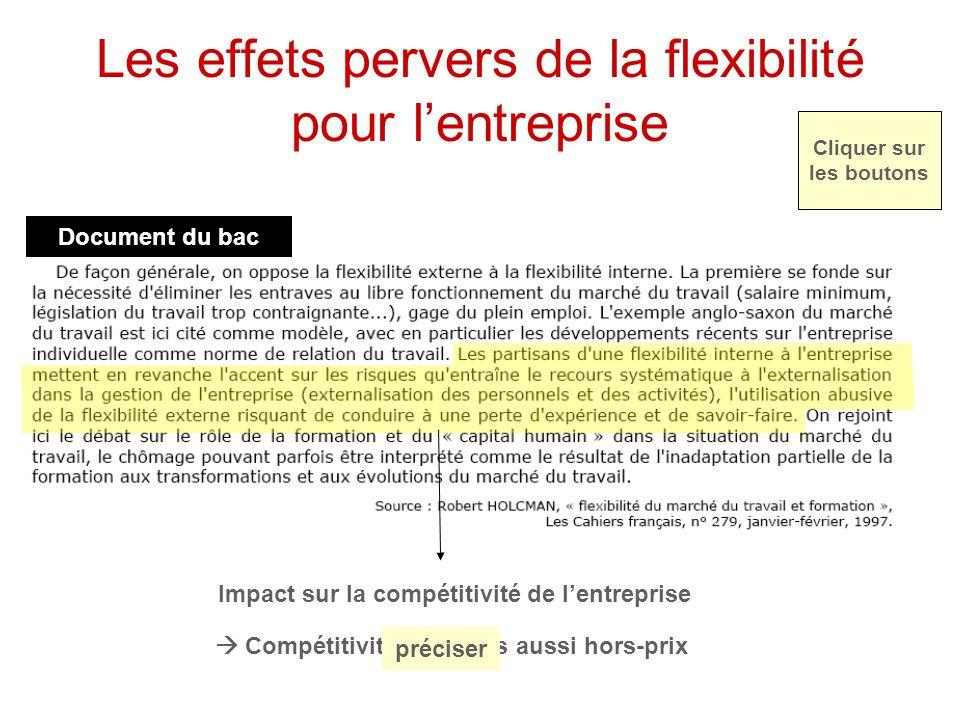 Les effets pervers de la flexibilité pour l'entreprise