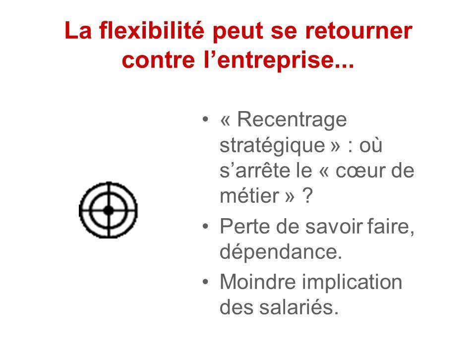La flexibilité peut se retourner contre l'entreprise...
