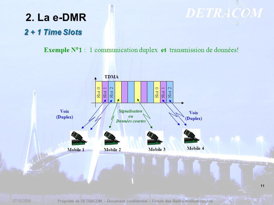 Exemple N°1 : 1 communication duplex et transmission de données!