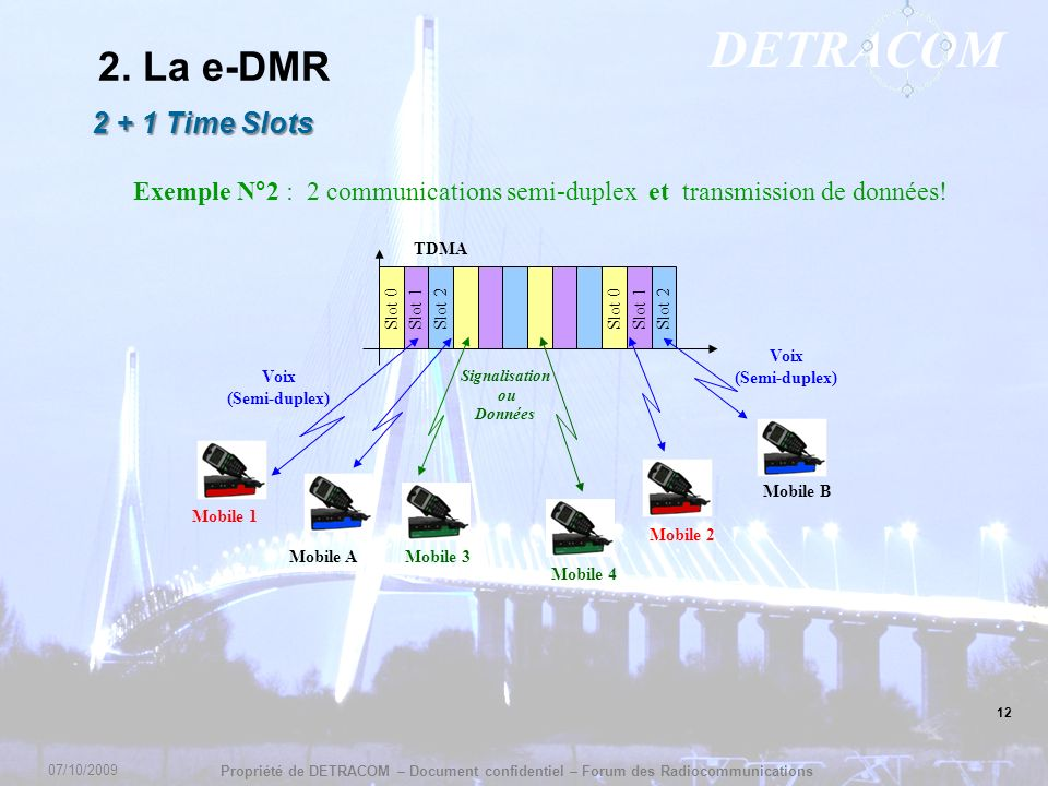 Exemple N°2 : 2 communications semi-duplex et transmission de données!