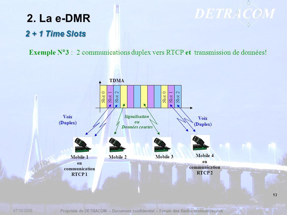 2. La e-DMR 2 + 1 Time Slots. Exemple N°3 : 2 communications duplex vers RTCP et transmission de données!