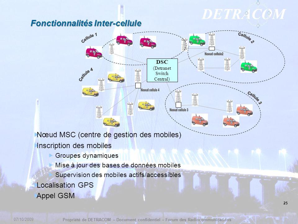 Fonctionnalités Inter-cellule