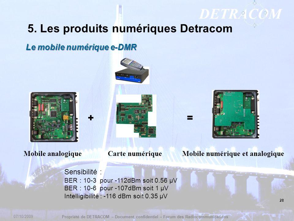 5. Les produits numériques Detracom