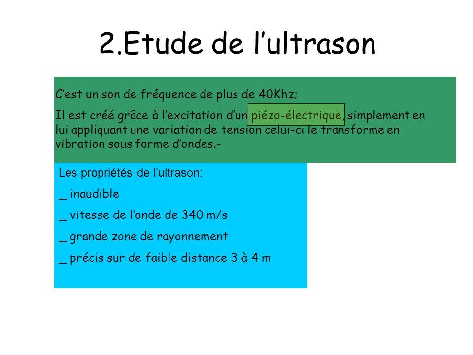 2.Etude de l'ultrason C'est un son de fréquence de plus de 40Khz;