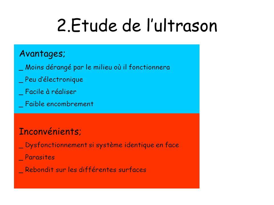 2.Etude de l'ultrason Avantages; Inconvénients;