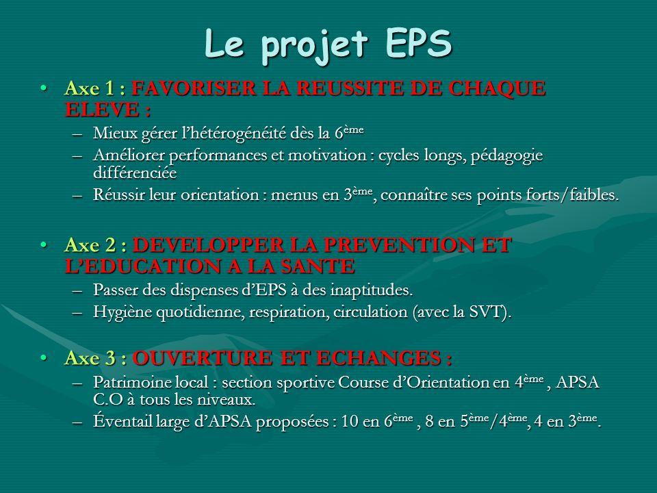 Le projet EPS Axe 1 : FAVORISER LA REUSSITE DE CHAQUE ELEVE :
