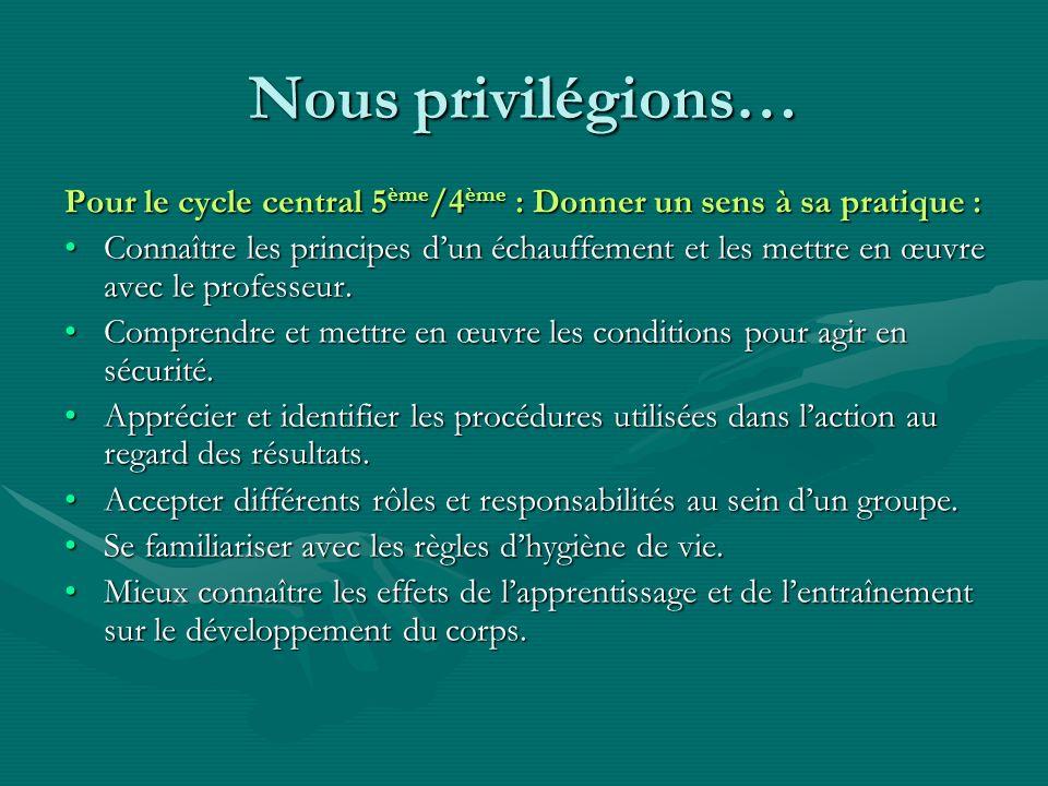 Nous privilégions… Pour le cycle central 5ème/4ème : Donner un sens à sa pratique :