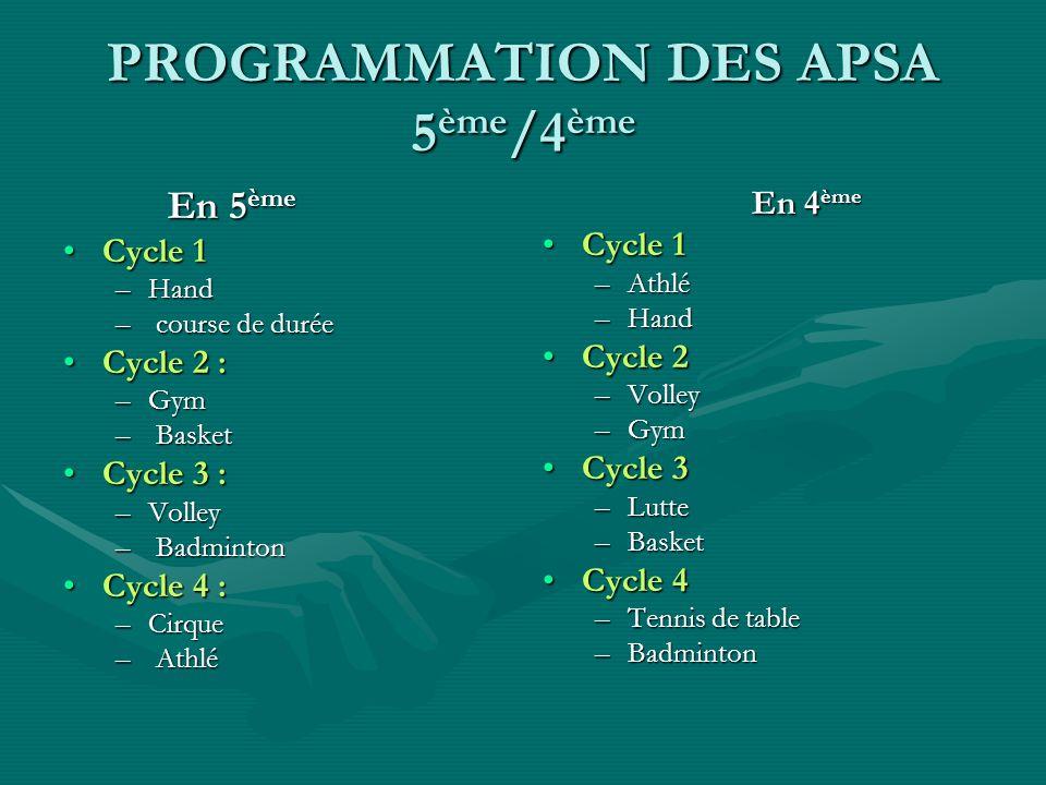 PROGRAMMATION DES APSA 5ème/4ème