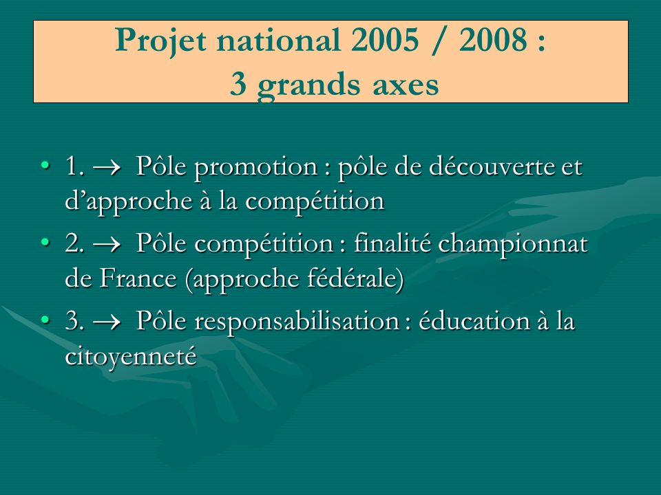Projet national 2005 / 2008 : 3 grands axes
