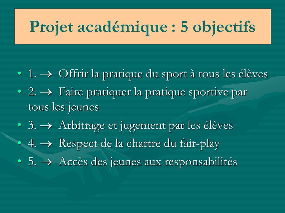 Projet académique : 5 objectifs