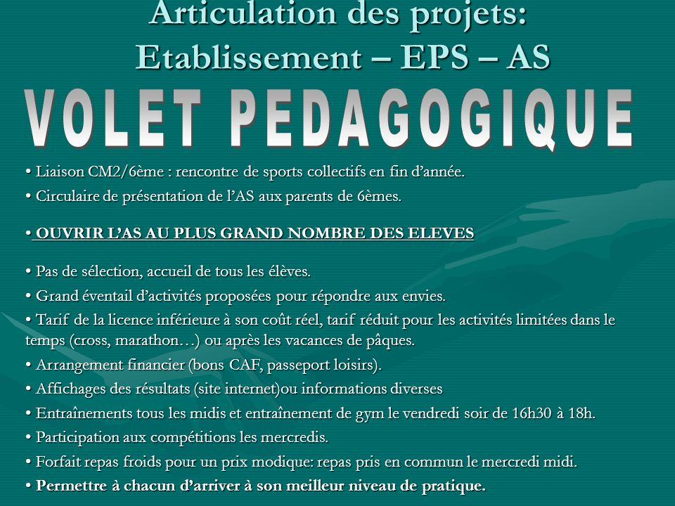 Articulation des projets: Etablissement – EPS – AS