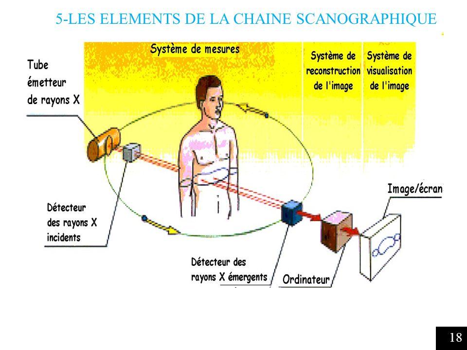 5-LES ELEMENTS DE LA CHAINE SCANOGRAPHIQUE