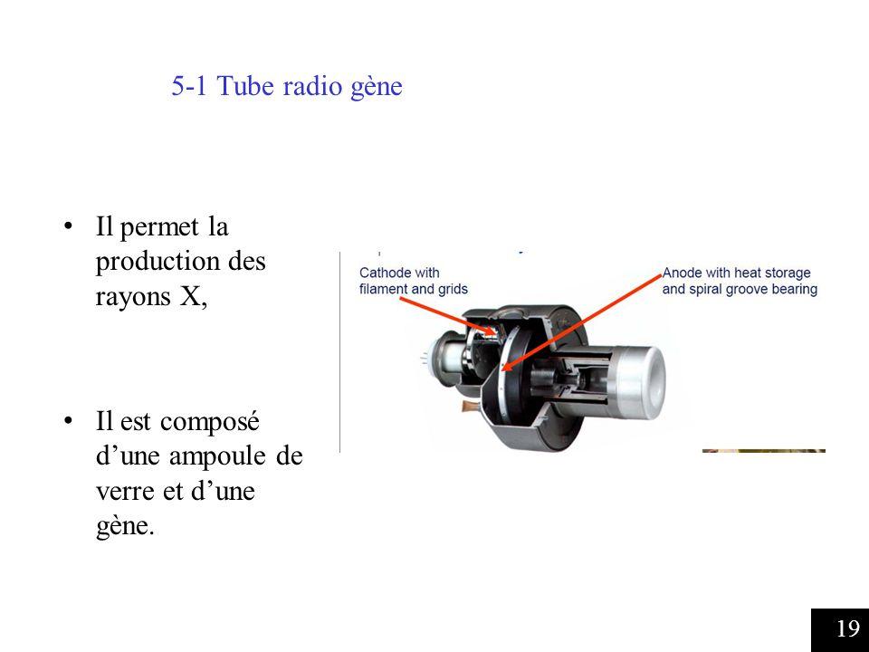 5-1 Tube radio gène Il permet la production des rayons X,