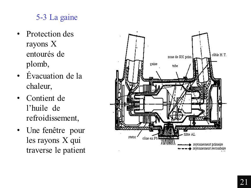 5-3 La gaine Protection des rayons X entourés de plomb, Évacuation de la chaleur, Contient de l'huile de refroidissement,