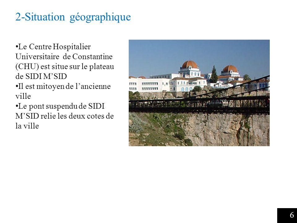 2-Situation géographique