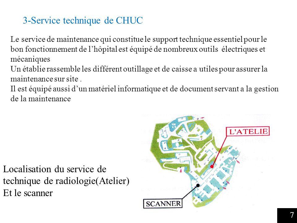 3-Service technique de CHUC