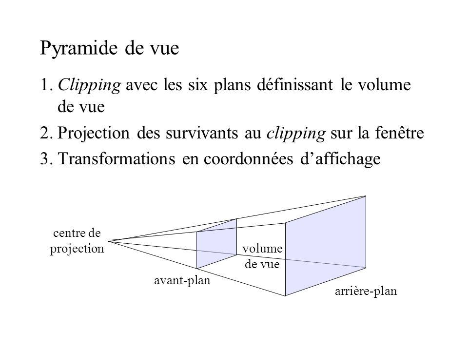 Pyramide de vue 1. Clipping avec les six plans définissant le volume de vue. 2. Projection des survivants au clipping sur la fenêtre.